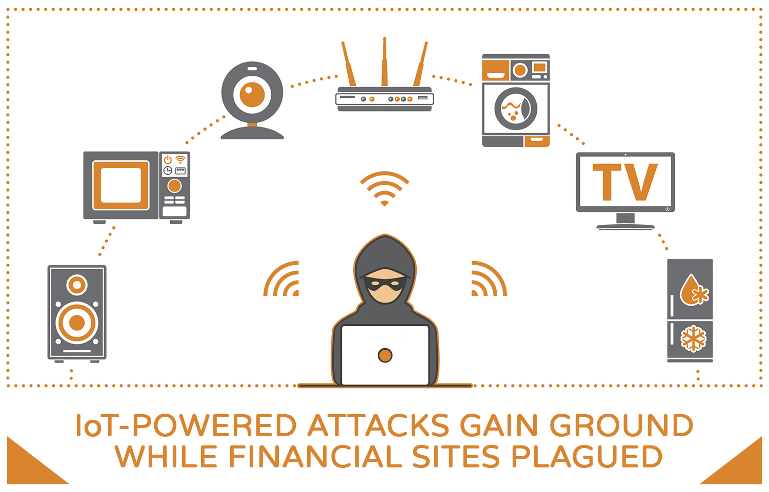 IoT-Powered Attacks