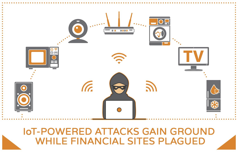 IoT-Powered Attacks
