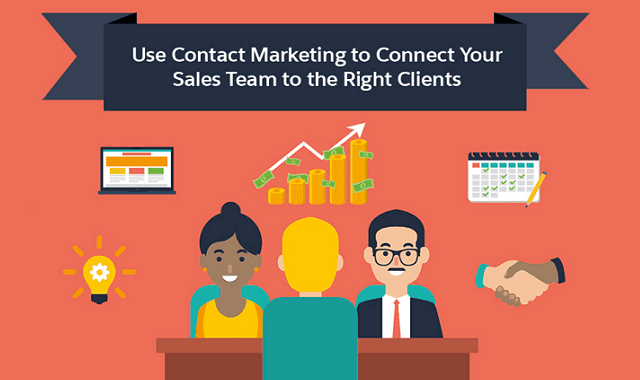 Use Contact Marketing to Connect Your Sales Team to the Right Clients