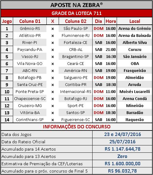 LOTECA 711 - PROGRAMAÇÃO / GRADE OFICIAL 02