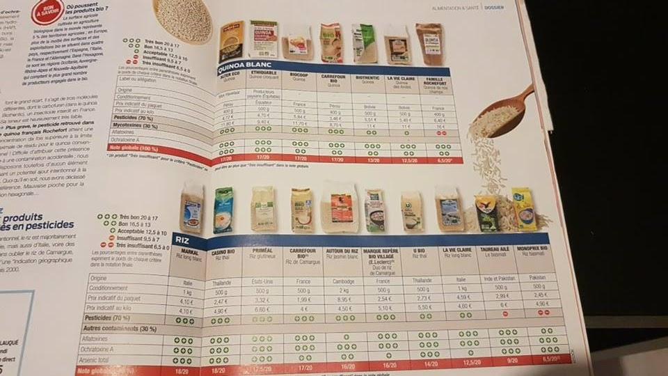 Etude comparative des quinoa et riz bio