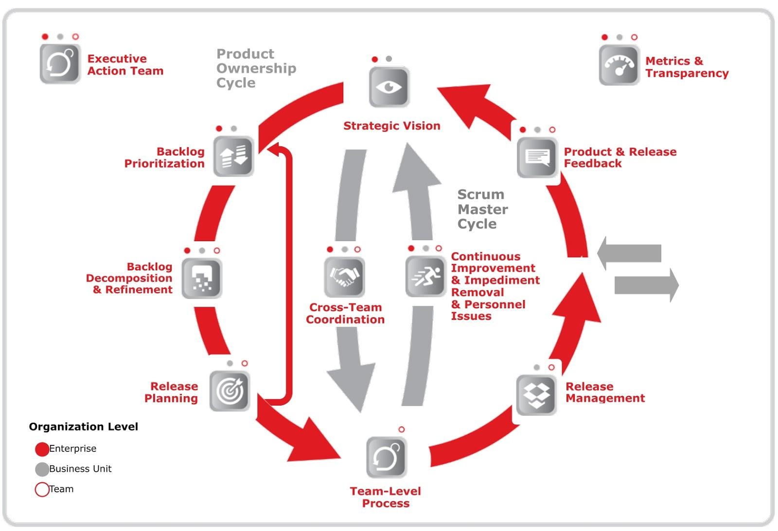 Dienstleistungen & Methoden cover image