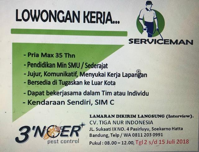Lowongan Kerja SMA/SMK di Bandung
