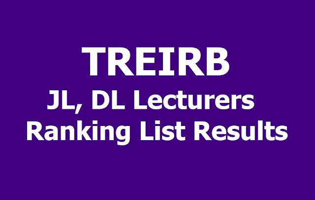 TREIRB JL, DL Lecturers Ranking List Results