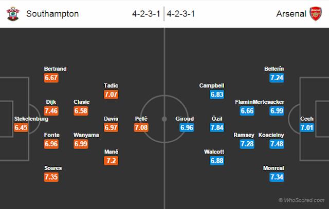 Possible Lineups, Team News, Stats – Southampton vs Arsenal