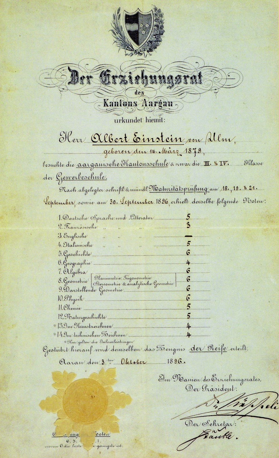 Ultimate Collection Of Rare Historical Photos. A Big Piece Of History (200 Pictures) - Albert Einstein's matriculation certificate
