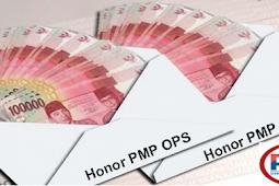 Kita sebagai Guru yang Dibantu Input Data PMP, Berapa Sih Honor yang Pas untuk Ops?