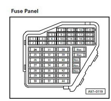 Audi 2001 Fuse Box online wiring diagram