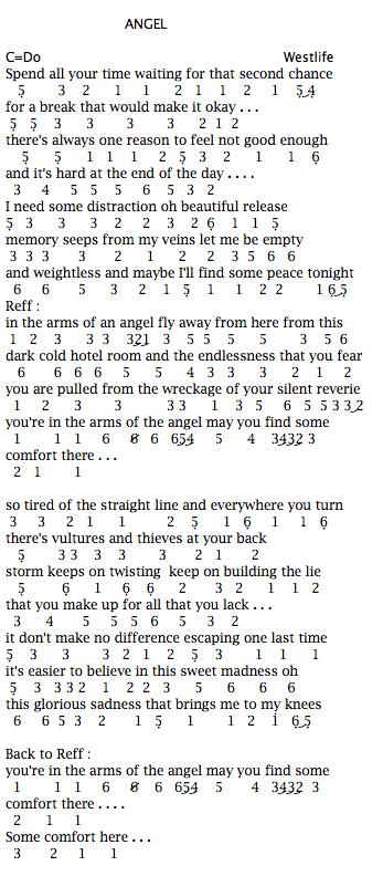 Masa Sma Chord : chord, Chord, Sedang