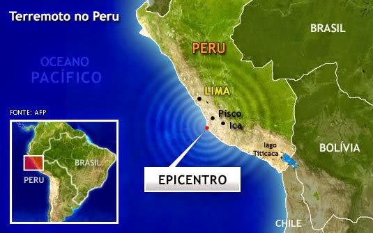 Principio de localización aplicado en la ubicación del Epicentro de un Sismo en Perú.