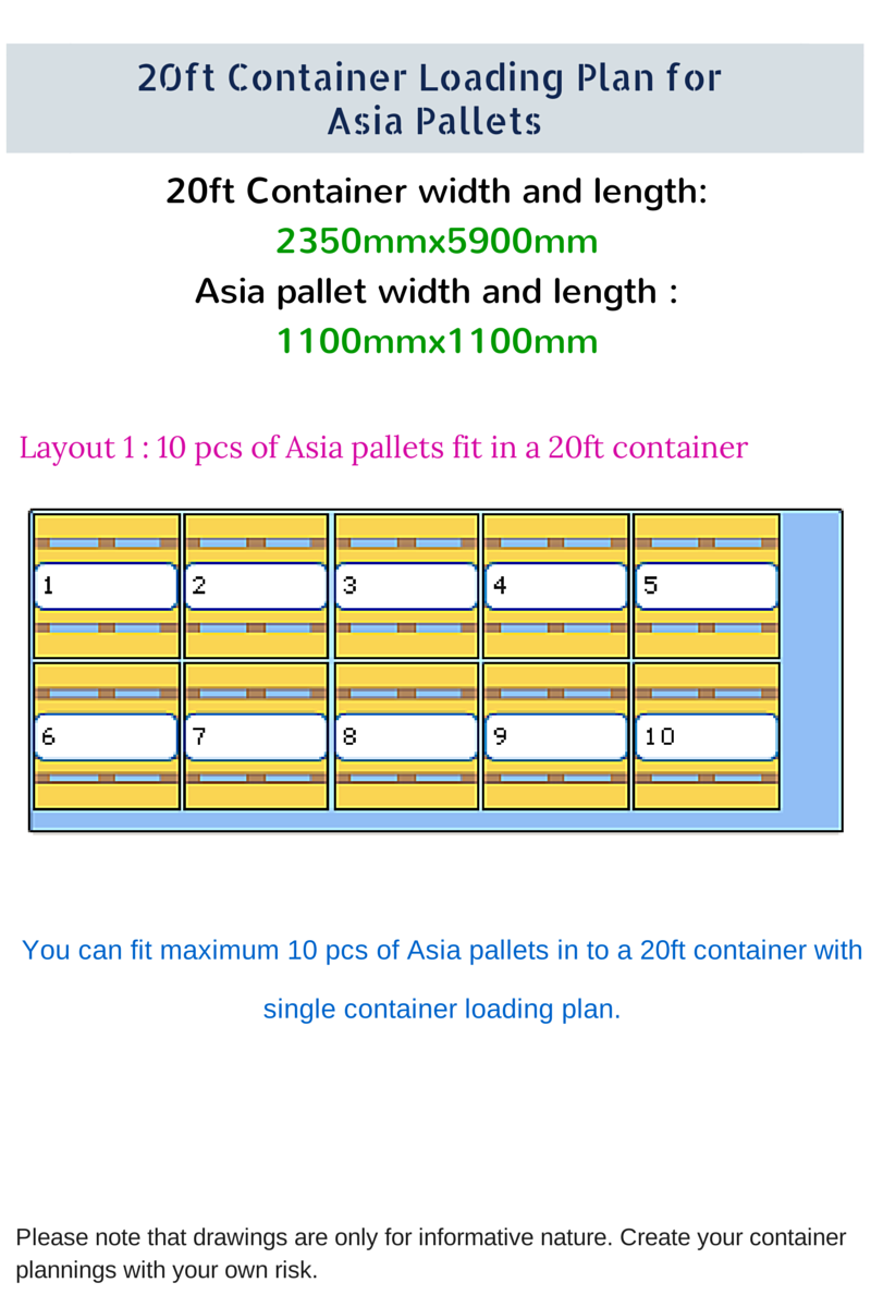 How Many Asia Pallets 110 Cm X 110 Cm Fit In A 20ft