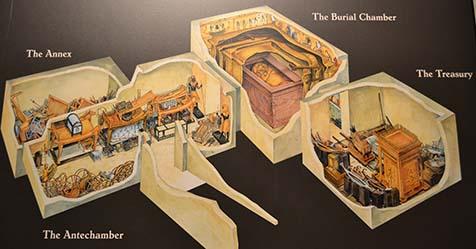 Mystery of the King Tutankhamun Curse