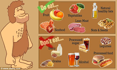 the paleo diet information picture