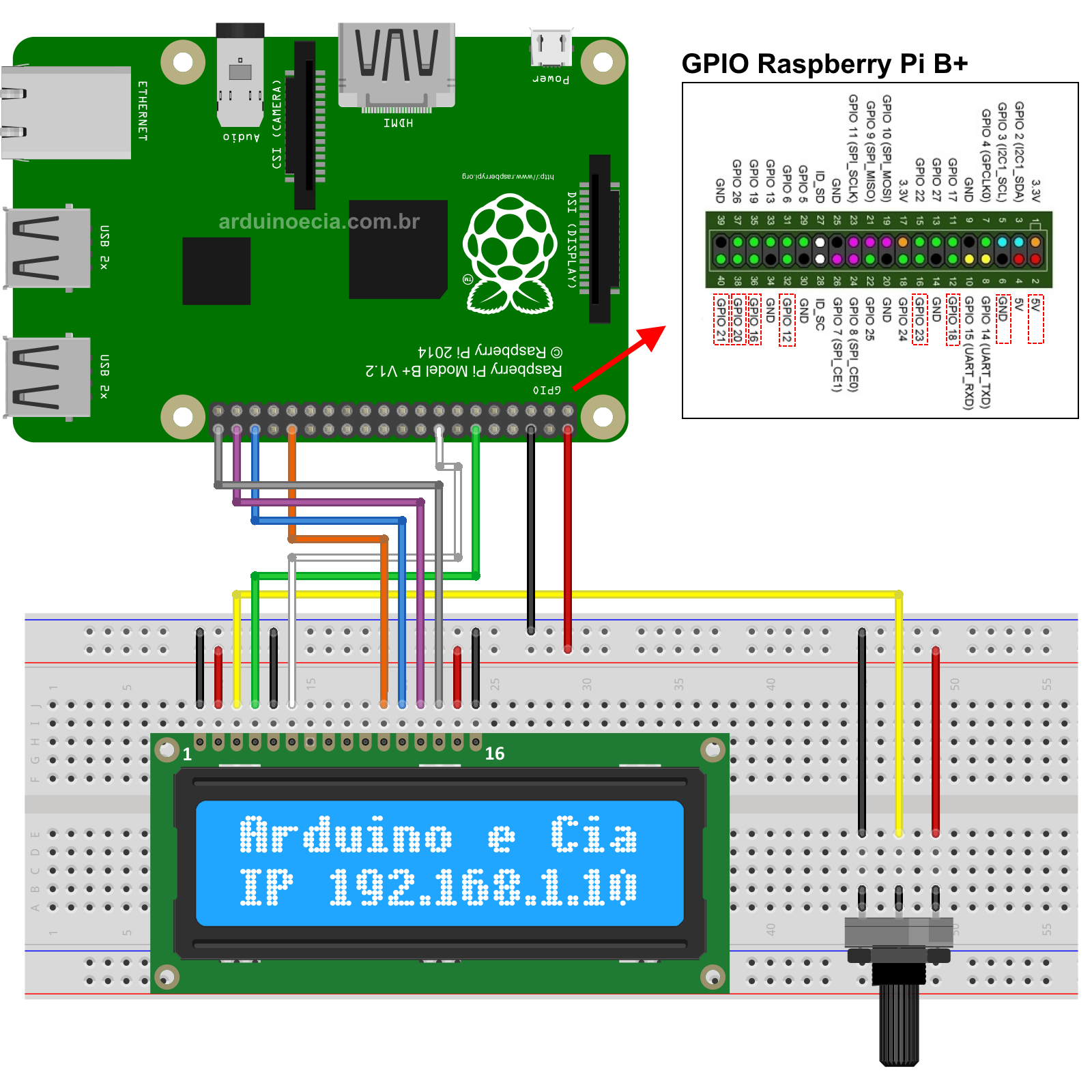 Circuito Raspberry Pi B+ e Display LCD 16x2