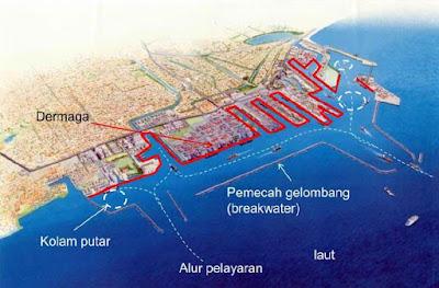 gambar pelabuhan Tanjung Priok sebagai contoh eksisting pelabuhan