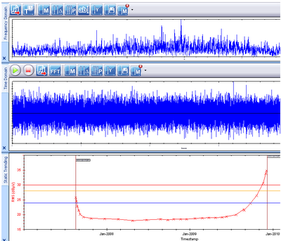 mantenimiento predictivo por ultrasonidos Ultra Analysis Software