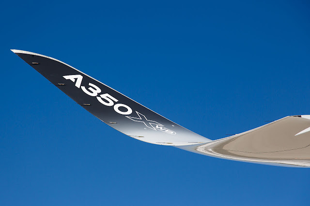 How winglets work?