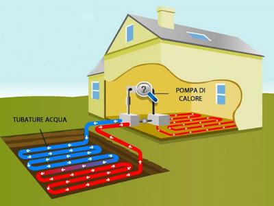 impianto-geotermico-schema