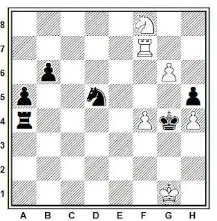 Posición de la partida de ajedrez Grozspeter - Ehlvest (St. John, 1988)