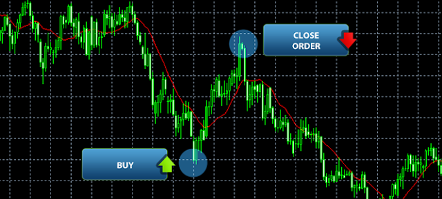 List and compare the best forex broker, Forex Broker, Forex broker: List of best,
