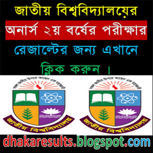 National University Honours 2nd Year Result 2015