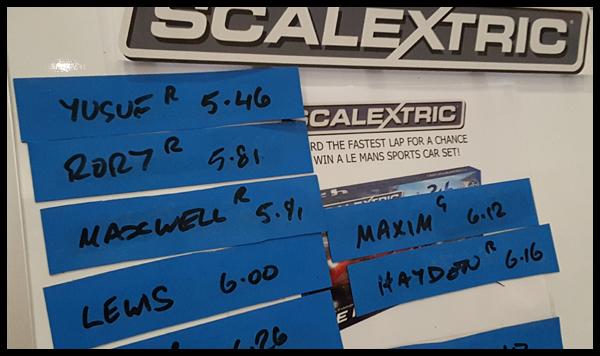 Scalextric scores