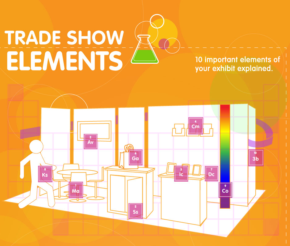 10 Key Elements of a Trade Show Booth Design (Infographic)