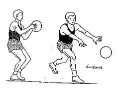 Baloncesto Para Todos Tipos De Pases En El Baloncesto