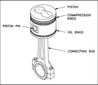 Daftar Diameter Piston Berbagai Motor