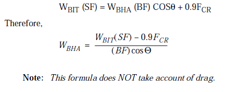 Petroleum & Gas Engineering: Calculating BHA Weight With