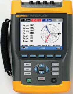 Jual Fluke 3 Phase Power Quality Analyzer Terbaru