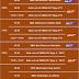 Lịch tường thuật trực tiếp thể thao trên VTVcab từ ngày 20/3 - 26/3
