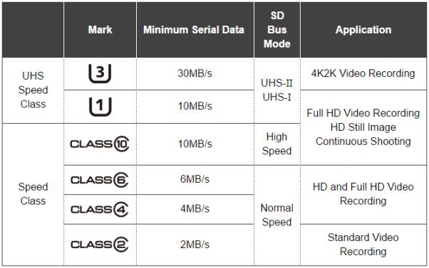 memory card for camera, sandisk 16gb memory card price, flash memory card,  cheap memory cards,