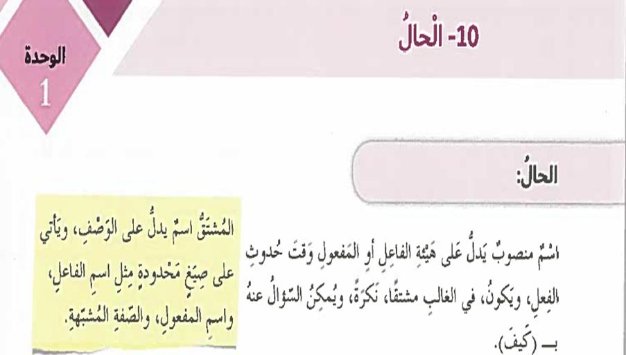 حل درس الحال اللغة العربية الصف الثامن الفصل الدراسي الاول العلوم والتكنولوجيا