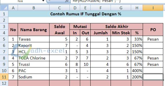 Cara Menggunakan Rumus If Dengan Kriteria Persentase Dalam Excel Adhe Pradiptha