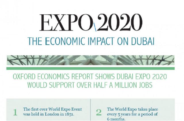 DWTC Economic Impact Assessment