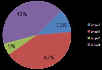 Eap 5 Misleading Statistics Paper
