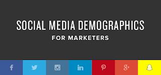 Social-Media-Demographics