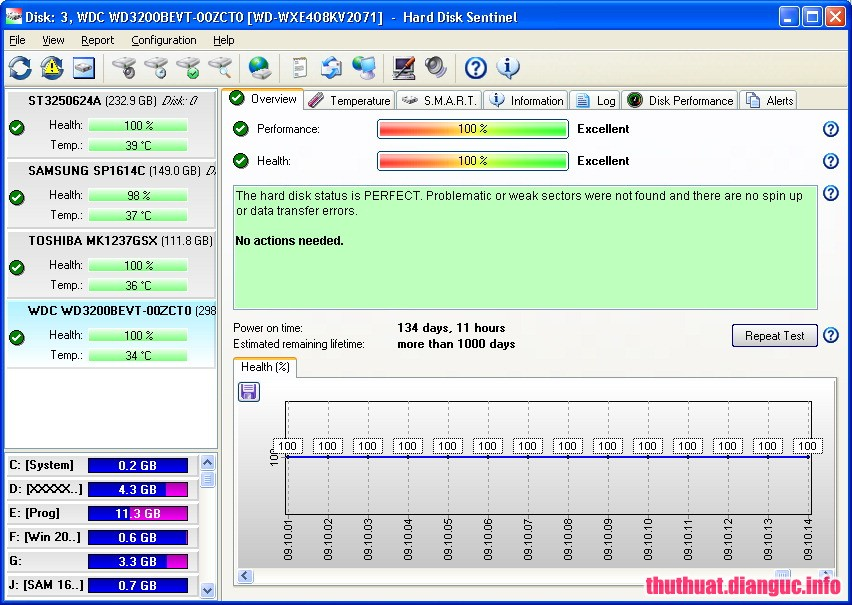 Download Hard Disk Sentinel Pro 5.30 Build 9417 Full Cr@ck + Portable