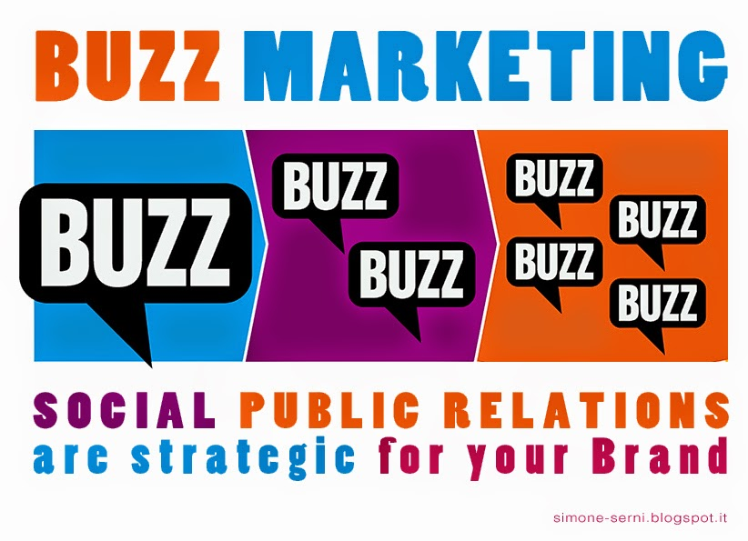 Buzz Marketing e Social Public Relations