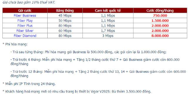 Đăng Ký Lắp Đặt Wifi FPT Thành Phố Vị Thanh 2