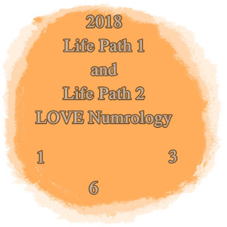 2018 Life Path 1 and Life Path 2 Love Compatibility Forecast