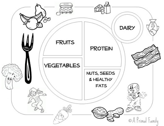 Coloring Pages For Healthy Eating | Best Coloring Pages