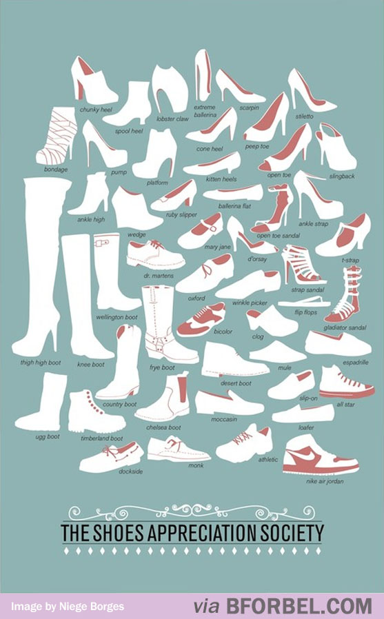 The Real Names For All Kinds Of Shoes