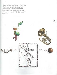 Apoyo Primaria Educación Artística 3ro. Grado Bloque II Lección 8 Dibujar la música