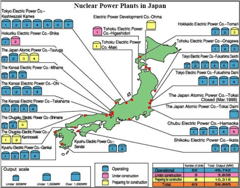 Nuclear Plants in Japan (located on 4 plate boundaries and countless active faults!!)