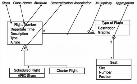 sequence diagram for railway reservation ford f350 fuse panel class examples - the information and communication technology