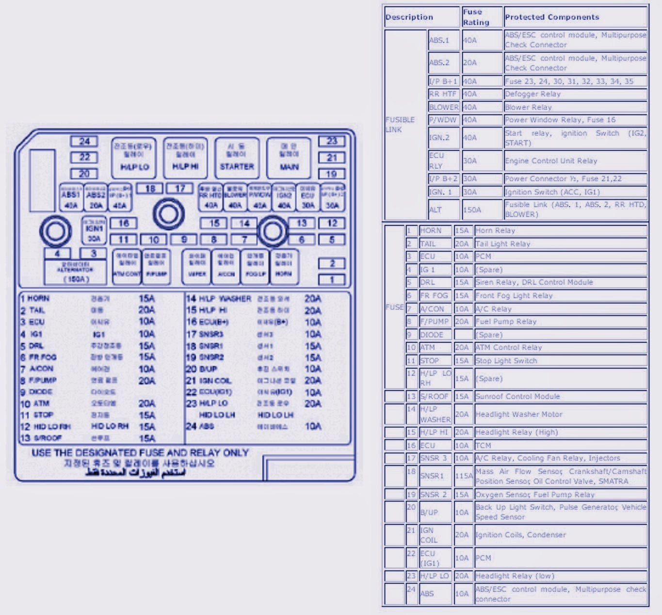 33 2003 Hyundai Santa Fe Fuse Box Diagram