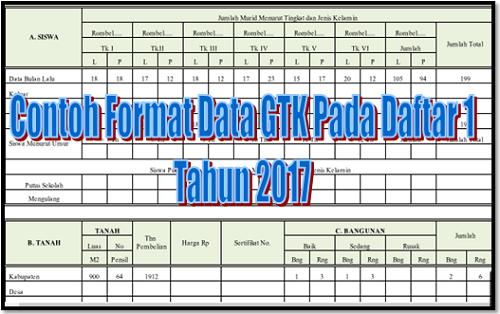 Contoh Format Data GTK Pada Daftar 1 Tahun 2017