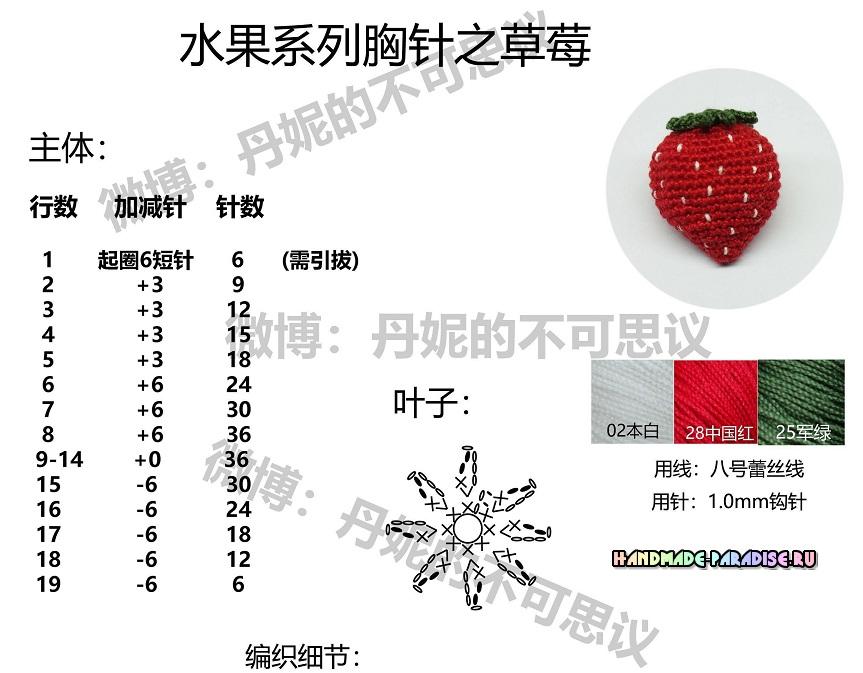 Схемы вязания фруктов (3)